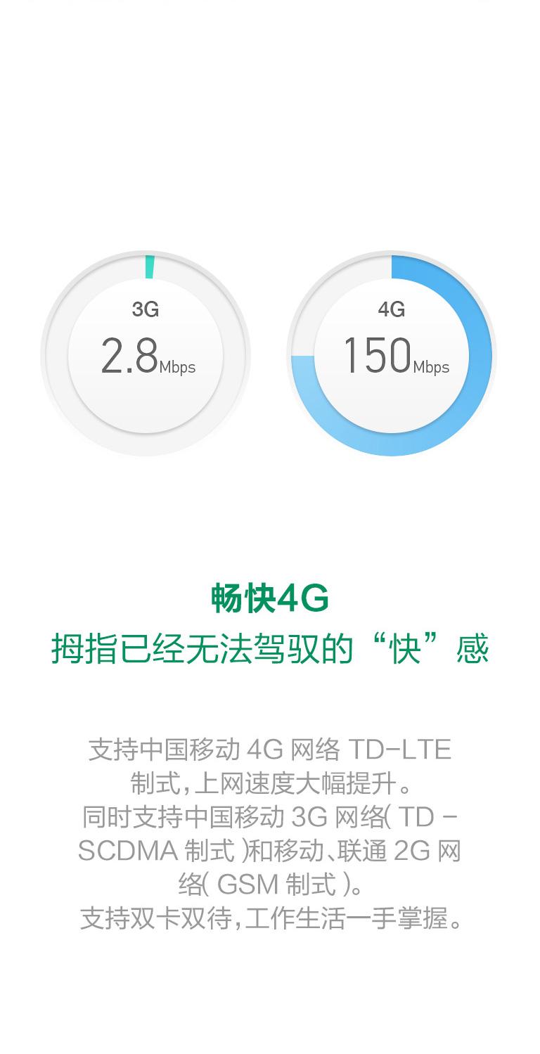 OPPO N3手机5.5吋屏幕